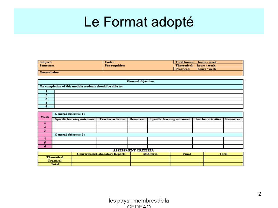 2-janv.-14Ré-dynamisqtion de l'EFTP dans les pays - membres de la CEDEAO 12 Le Format adopté