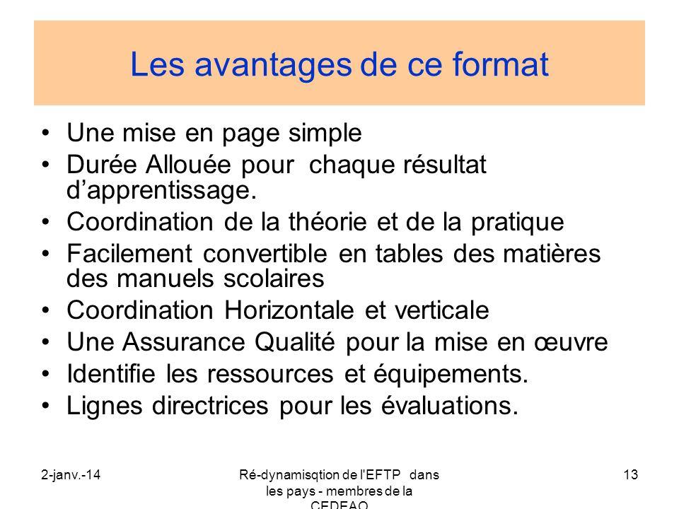 2-janv.-14Ré-dynamisqtion de l'EFTP dans les pays - membres de la CEDEAO 13 Les avantages de ce format Une mise en page simple Durée Allouée pour chaq