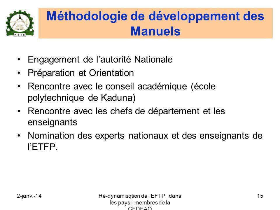 2-janv.-14Ré-dynamisqtion de l'EFTP dans les pays - membres de la CEDEAO 15 Méthodologie de développement des Manuels Engagement de lautorité National