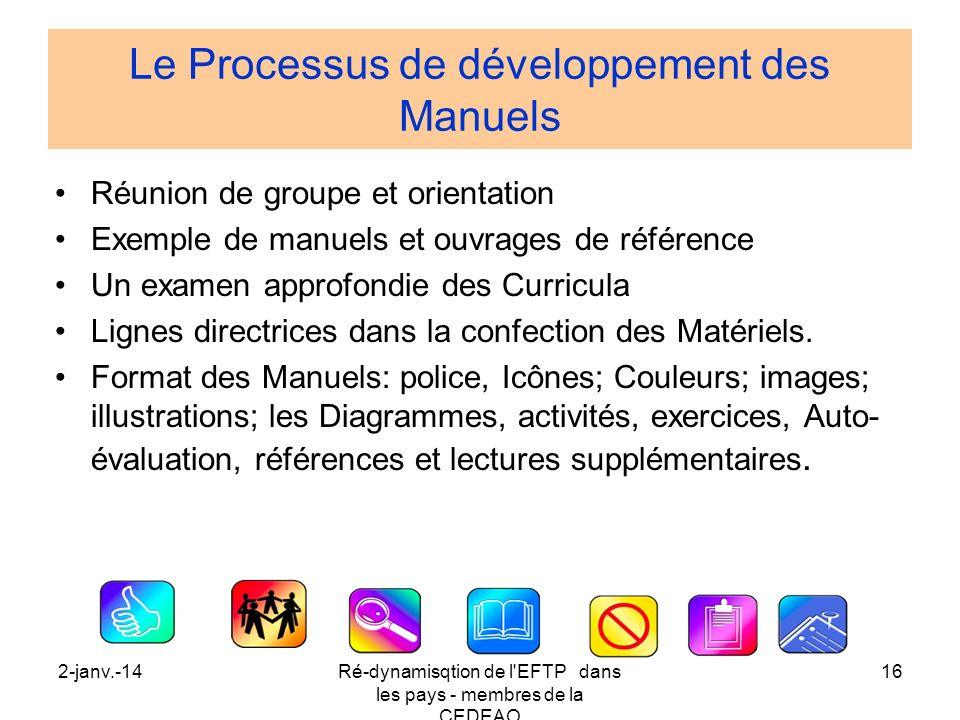 2-janv.-14Ré-dynamisqtion de l'EFTP dans les pays - membres de la CEDEAO 16 Le Processus de développement des Manuels Réunion de groupe et orientation