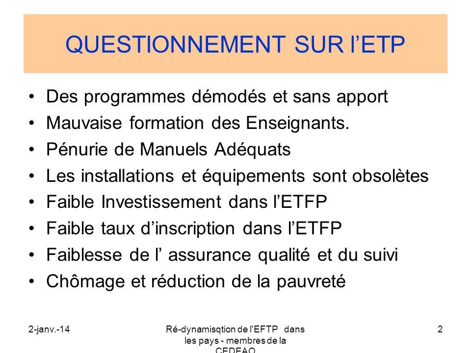 2-janv.-14Ré-dynamisqtion de l'EFTP dans les pays - membres de la CEDEAO 2 QUESTIONNEMENT SUR lETP Des programmes démodés et sans apport Mauvaise form
