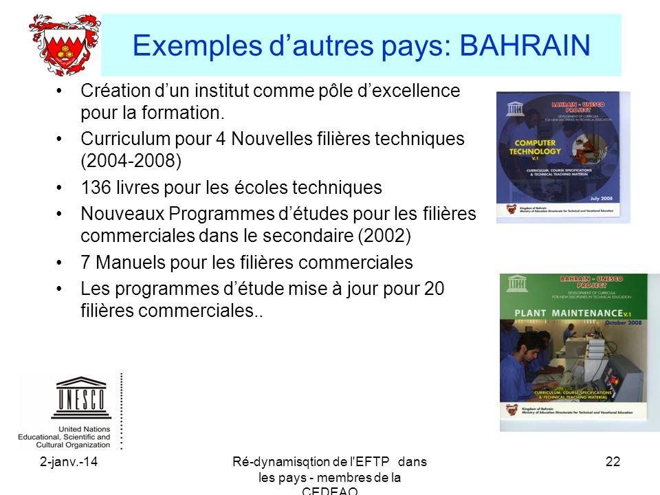 2-janv.-14Ré-dynamisqtion de l'EFTP dans les pays - membres de la CEDEAO 22 Exemples dautres pays: BAHRAIN Création dun institut comme pôle dexcellenc