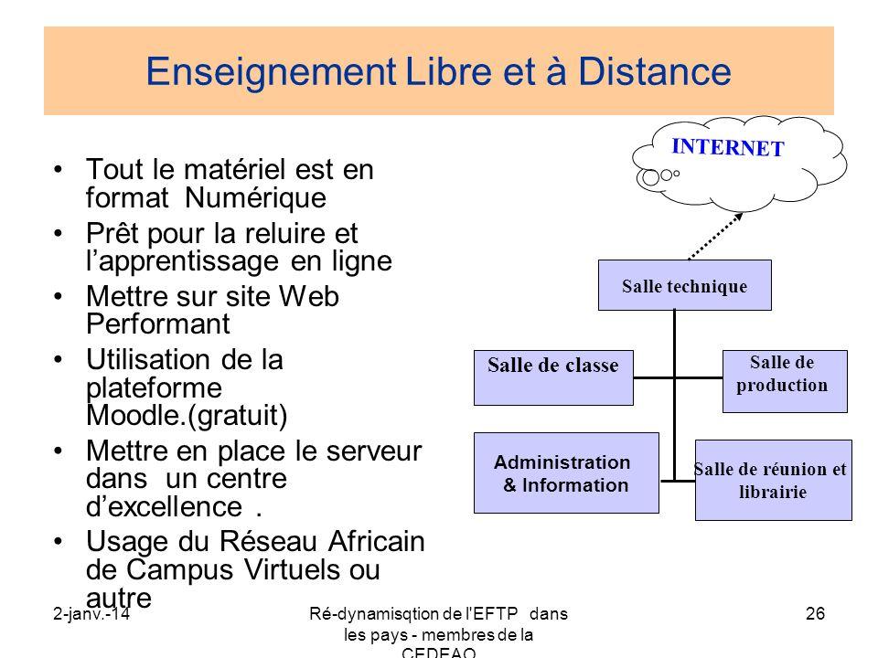 2-janv.-14Ré-dynamisqtion de l'EFTP dans les pays - membres de la CEDEAO 26 Enseignement Libre et à Distance Tout le matériel est en format Numérique