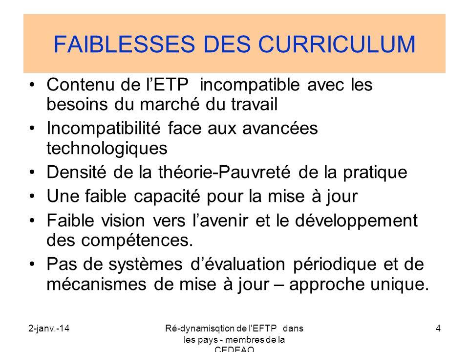 2-janv.-14Ré-dynamisqtion de l'EFTP dans les pays - membres de la CEDEAO 4 FAIBLESSES DES CURRICULUM Contenu de lETP incompatible avec les besoins du