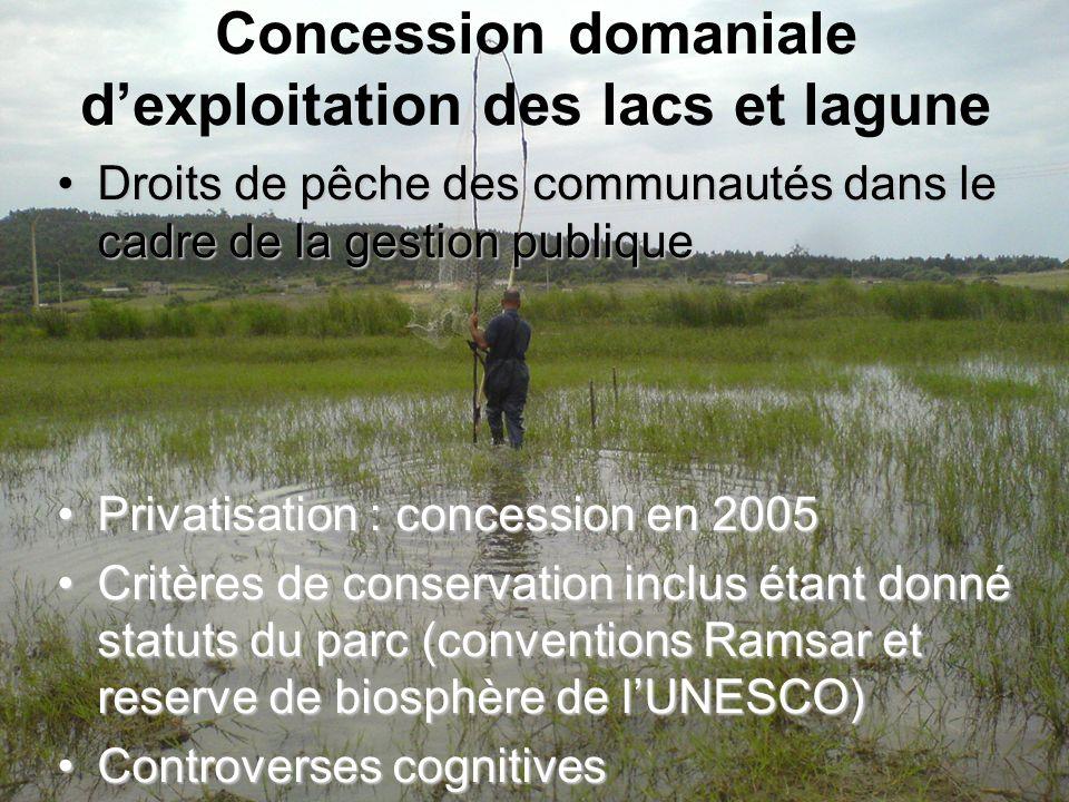 Concession domaniale dexploitation des lacs et lagune Droits de pêche des communautés dans le cadre de la gestion publiqueDroits de pêche des communautés dans le cadre de la gestion publique Privatisation : concession en 2005Privatisation : concession en 2005 Critères de conservation inclus étant donné statuts du parc (conventions Ramsar et reserve de biosphère de lUNESCO)Critères de conservation inclus étant donné statuts du parc (conventions Ramsar et reserve de biosphère de lUNESCO) Controverses cognitivesControverses cognitives