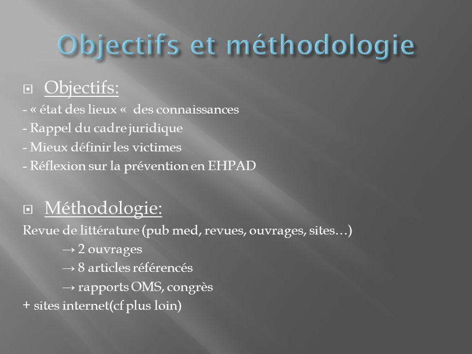 Objectifs: - « état des lieux « des connaissances - Rappel du cadre juridique - Mieux définir les victimes - Réflexion sur la prévention en EHPAD Méth