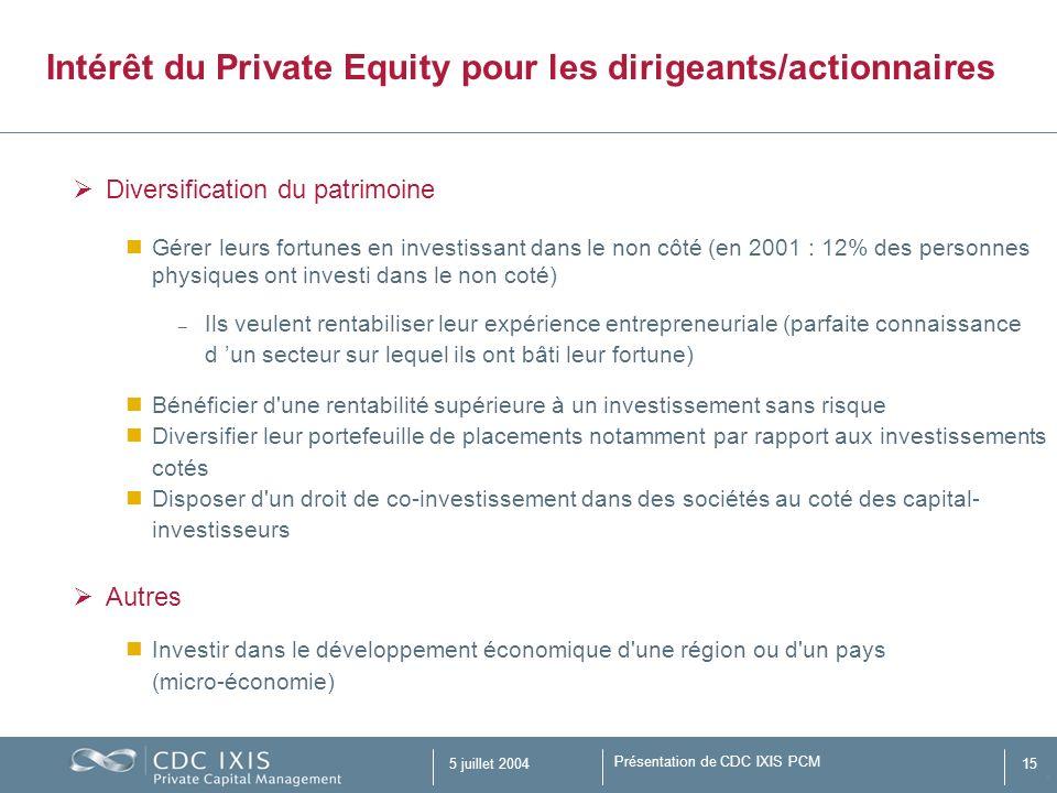 Présentation de CDC IXIS PCM 5 juillet 200415 Diversification du patrimoine Gérer leurs fortunes en investissant dans le non côté (en 2001 : 12% des p