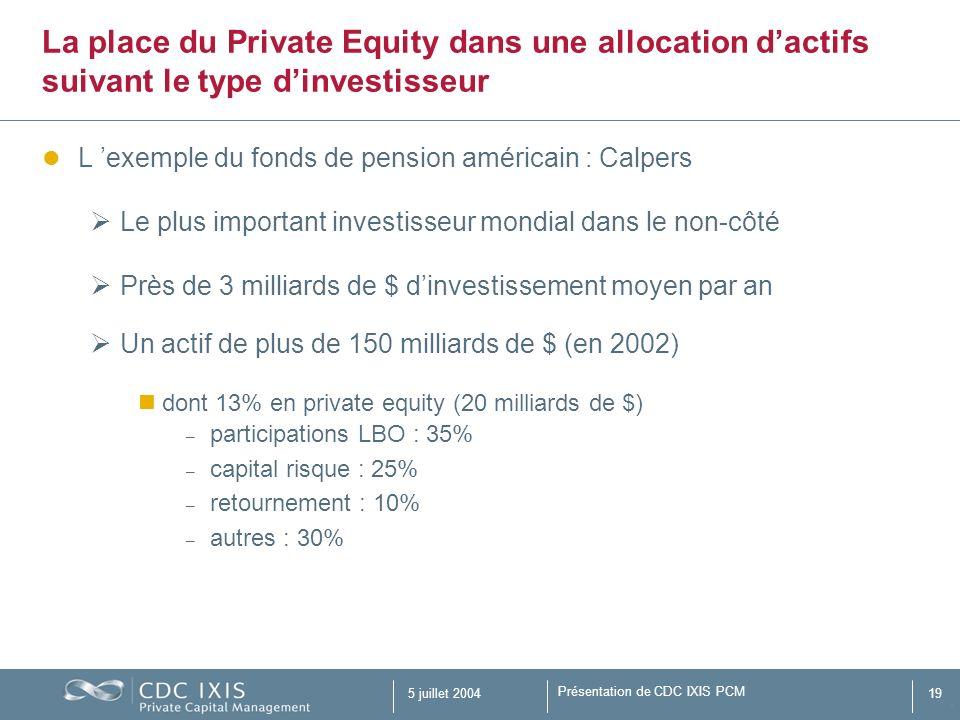 Présentation de CDC IXIS PCM 5 juillet 200419 L exemple du fonds de pension américain : Calpers Le plus important investisseur mondial dans le non-côt