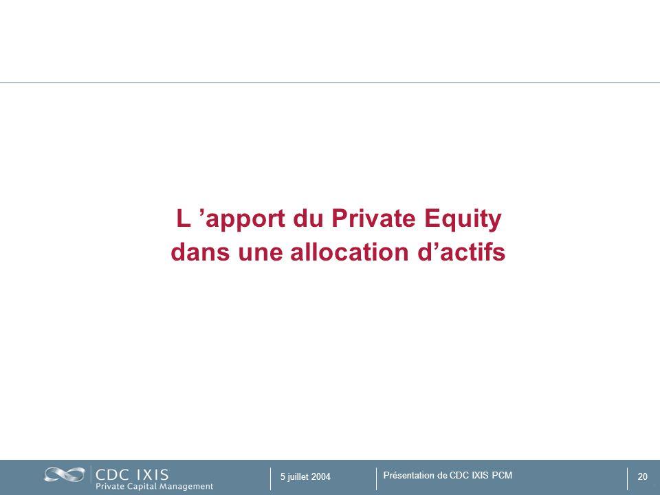Présentation de CDC IXIS PCM 5 juillet 200420 L apport du Private Equity dans une allocation dactifs