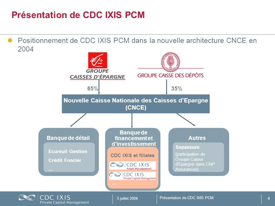 Présentation de CDC IXIS PCM 5 juillet 20044... Banque de détail Nouvelle Caisse Nationale des Caisses dEpargne (CNCE) 65%35% Banque de financement et