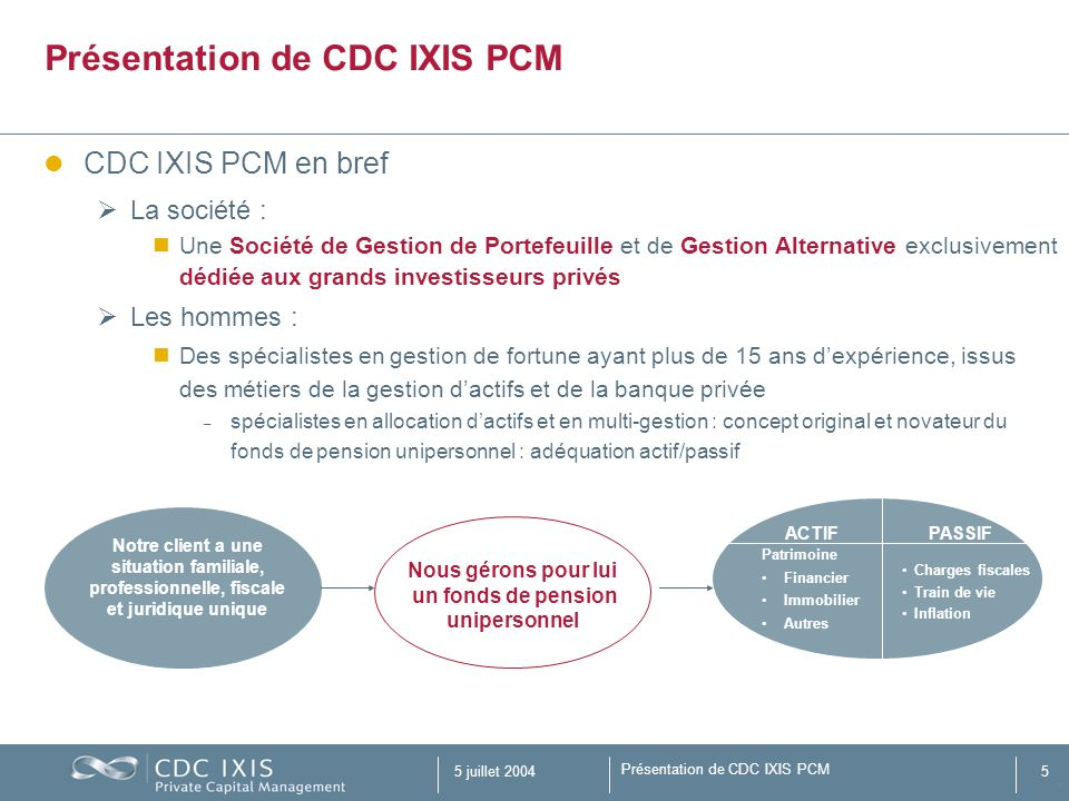 5 juillet 20045 Présentation de CDC IXIS PCM CDC IXIS PCM en bref La société : Une Société de Gestion de Portefeuille et de Gestion Alternative exclus