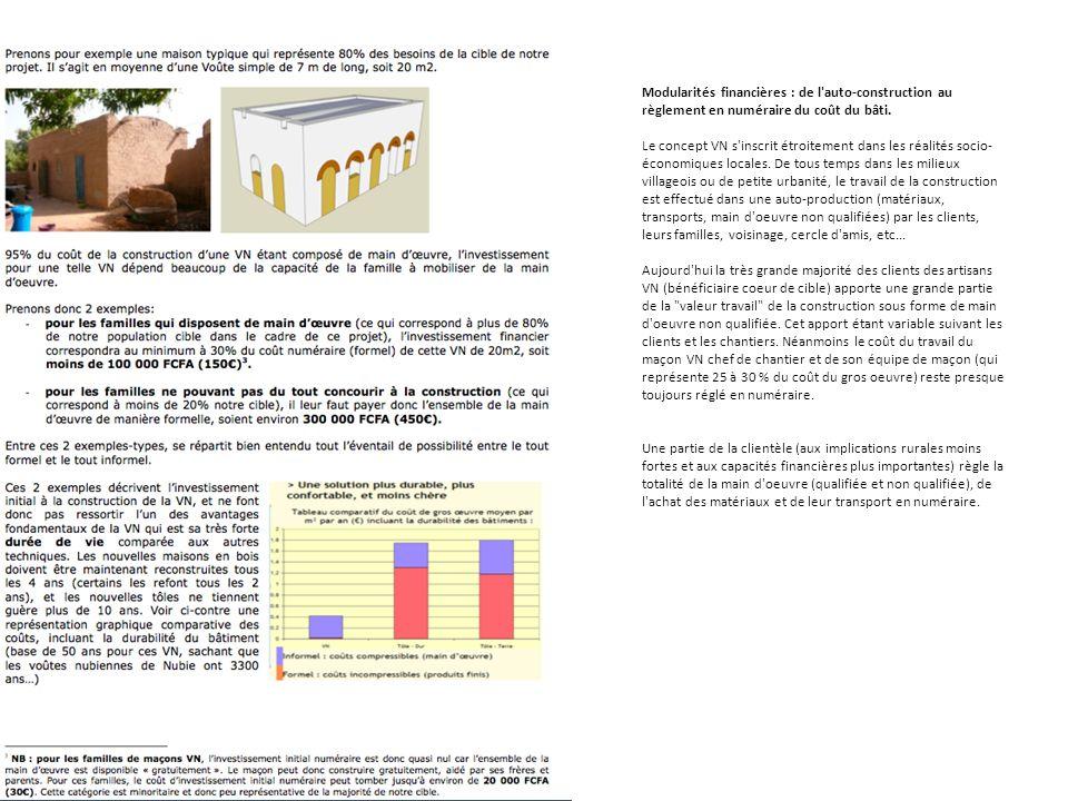 Modularités financières : de l'auto-construction au règlement en numéraire du coût du bâti. Le concept VN s'inscrit étroitement dans les réalités soci