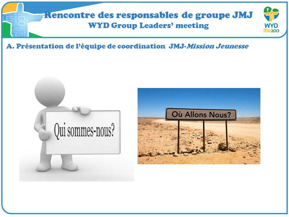 Rencontre des responsables de groupe JMJ WYD Group Leaders meeting A. Présentation de léquipe de coordination JMJ-Mission Jeunesse