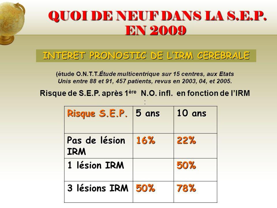 QUOI DE NEUF DANS LA S.E.P. EN 2009 QUOI DE NEUF DANS LA S.E.P. EN 2009 Risque S.E.P. 5 ans 10 ans Pas de lésion IRM 16%22% 1 lésion IRM 50% 3 lésions