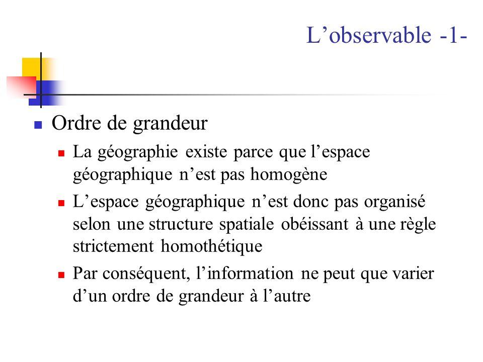 Lobservable -1- Ordre de grandeur La géographie existe parce que lespace géographique nest pas homogène Lespace géographique nest donc pas organisé se