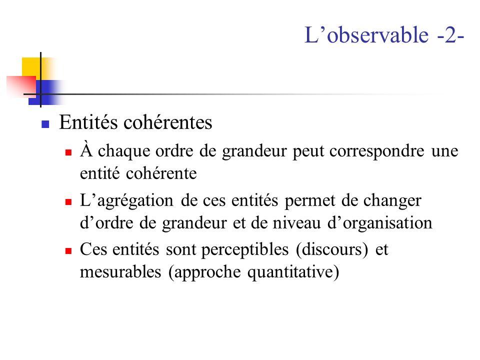 Lobservable -2- Entités cohérentes À chaque ordre de grandeur peut correspondre une entité cohérente Lagrégation de ces entités permet de changer dord