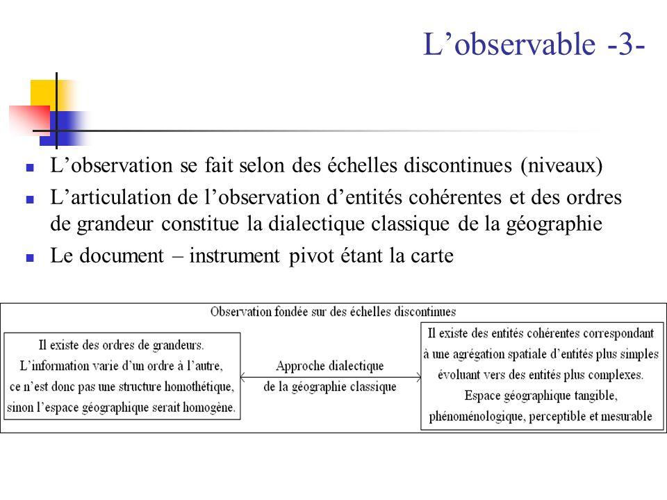 Lobservable -3- Lobservation se fait selon des échelles discontinues (niveaux) Larticulation de lobservation dentités cohérentes et des ordres de gran