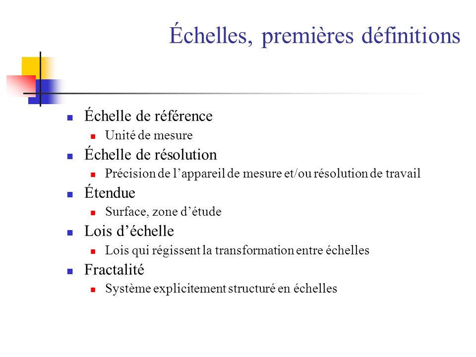 Échelles, premières définitions Échelle de référence Unité de mesure Échelle de résolution Précision de lappareil de mesure et/ou résolution de travai