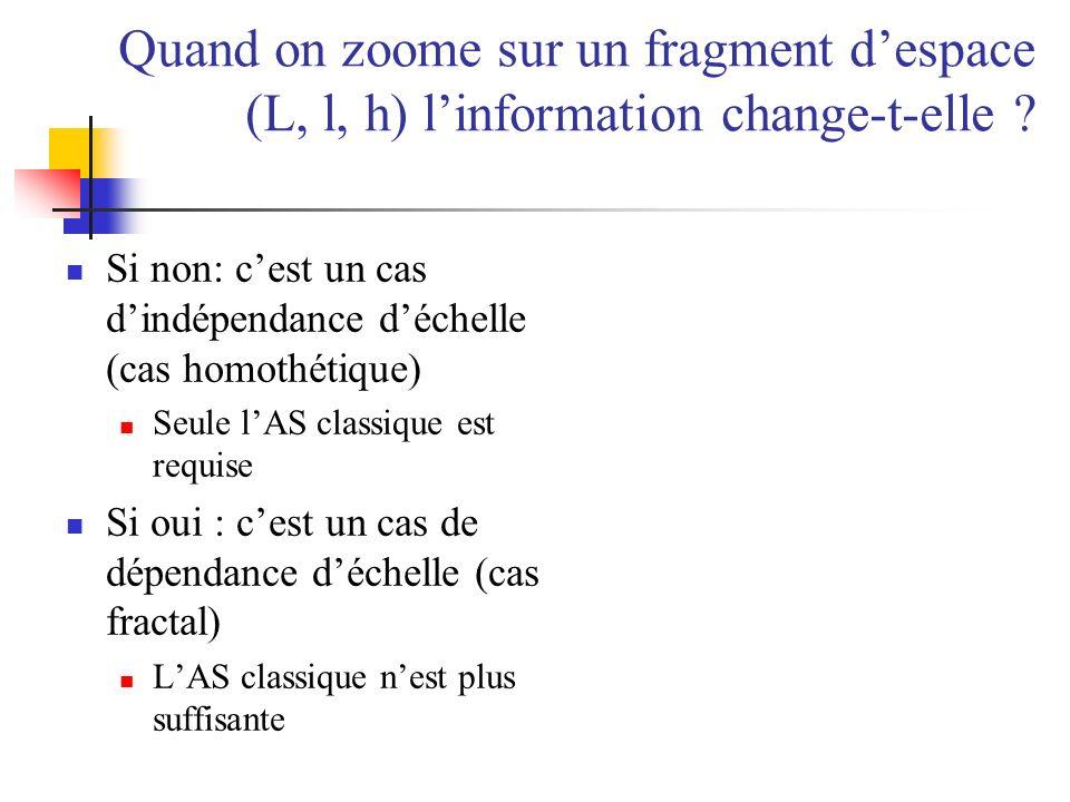 Quand on zoome sur un fragment despace (L, l, h) linformation change-t-elle ? Si non: cest un cas dindépendance déchelle (cas homothétique) Seule lAS