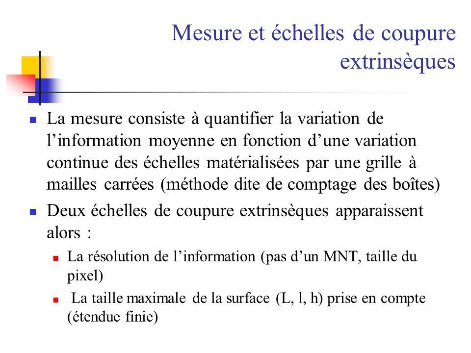 Mesure et échelles de coupure extrinsèques La mesure consiste à quantifier la variation de linformation moyenne en fonction dune variation continue de