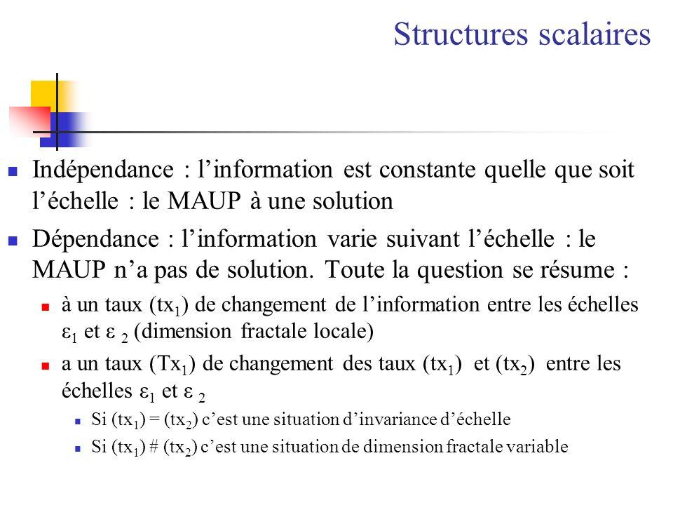 Structures scalaires Indépendance : linformation est constante quelle que soit léchelle : le MAUP à une solution Dépendance : linformation varie suiva