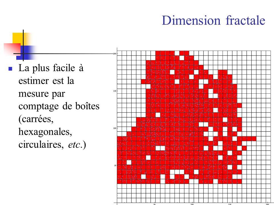 Dimension fractale La plus facile à estimer est la mesure par comptage de boîtes (carrées, hexagonales, circulaires, etc.)