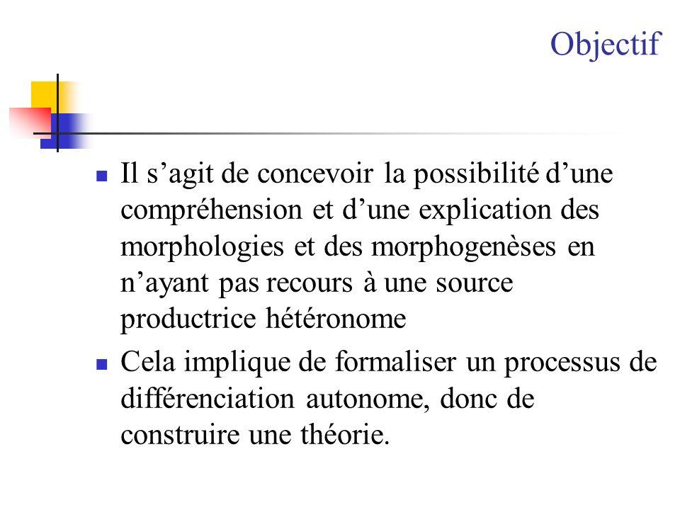 Lois de transformation déchelle Équations différentielles déchelle et leurs solutions http://www.luth.obspm.fr/~luthier/nottale/