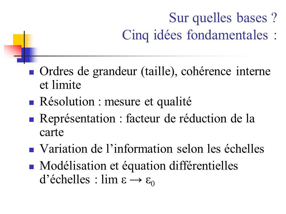 Sur quelles bases ? Cinq idées fondamentales : Ordres de grandeur (taille), cohérence interne et limite Résolution : mesure et qualité Représentation