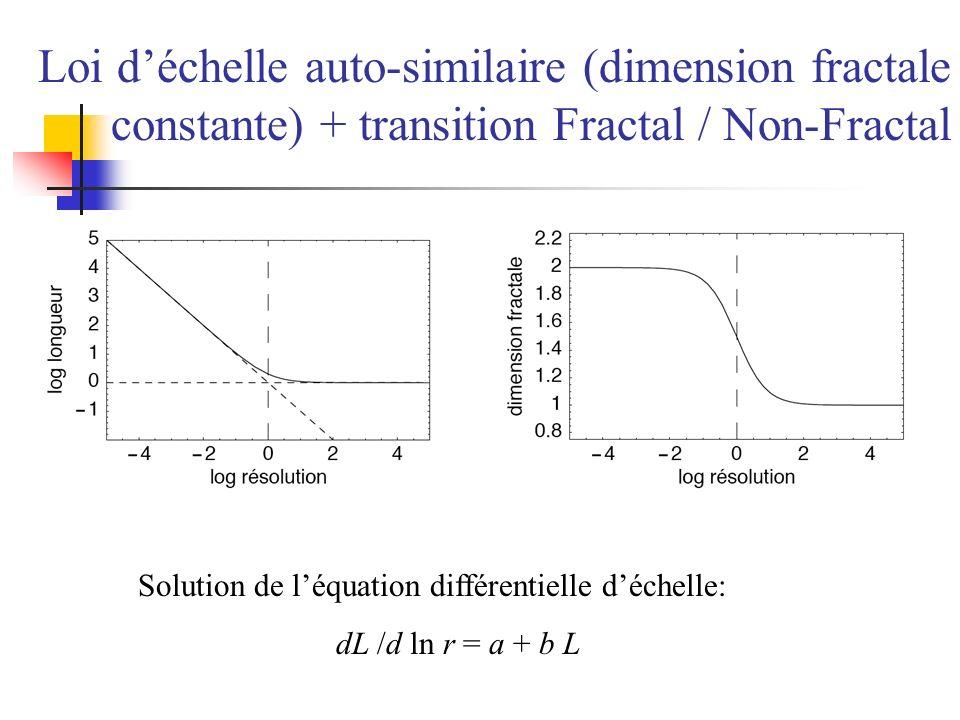 Loi déchelle auto-similaire (dimension fractale constante) + transition Fractal / Non-Fractal Solution de léquation différentielle déchelle: dL /d ln