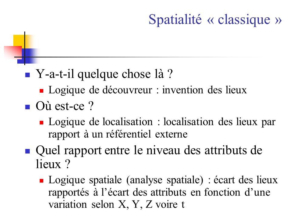 Spatialité « classique » Y-a-t-il quelque chose là ? Logique de découvreur : invention des lieux Où est-ce ? Logique de localisation : localisation de
