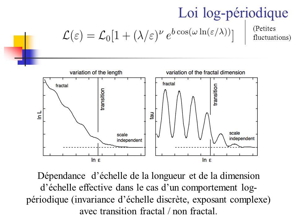 Dépendance déchelle de la longueur et de la dimension déchelle effective dans le cas dun comportement log- périodique (invariance déchelle discrète, e