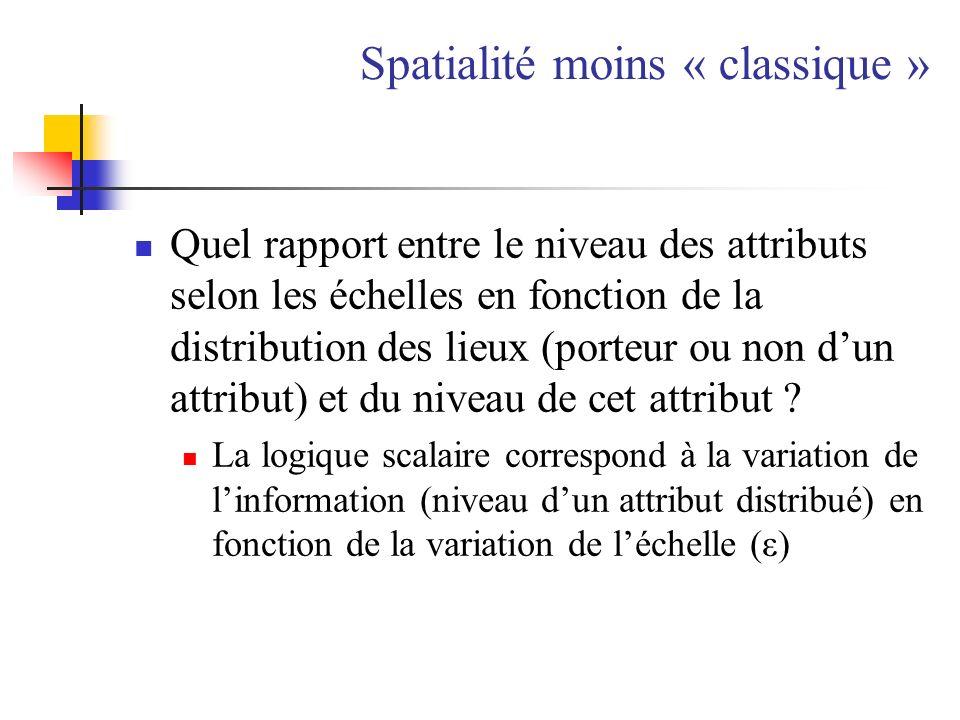 Spatialité moins « classique » Quel rapport entre le niveau des attributs selon les échelles en fonction de la distribution des lieux (porteur ou non