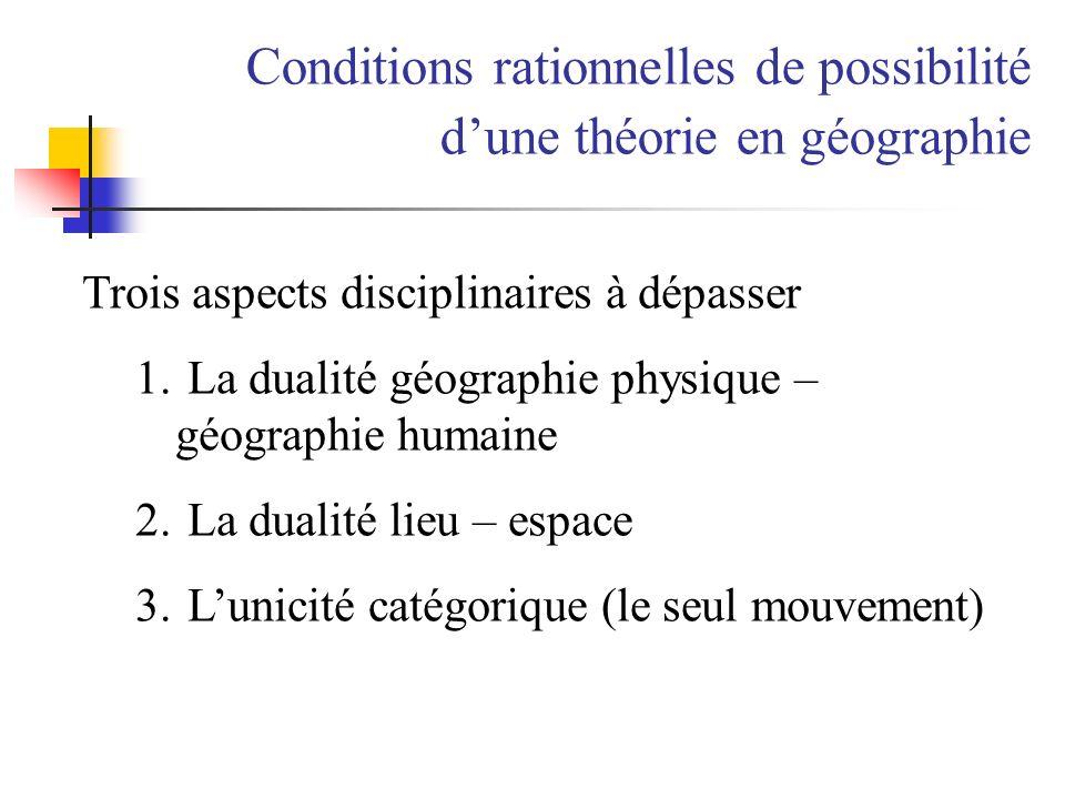 Conditions rationnelles de possibilité dune théorie en géographie Trois aspects disciplinaires à dépasser 1. La dualité géographie physique – géograph