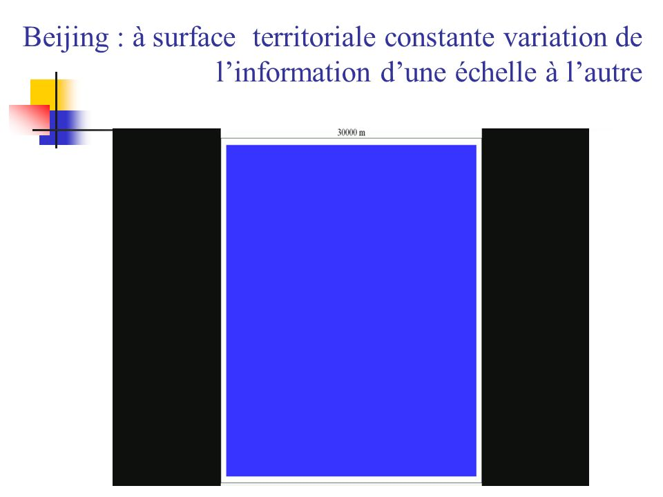 Dépendance déchelle de la longueur et de la dimension déchelle effective dans le cas dun comportement log- périodique (invariance déchelle discrète, exposant complexe) avec transition fractal / non fractal.