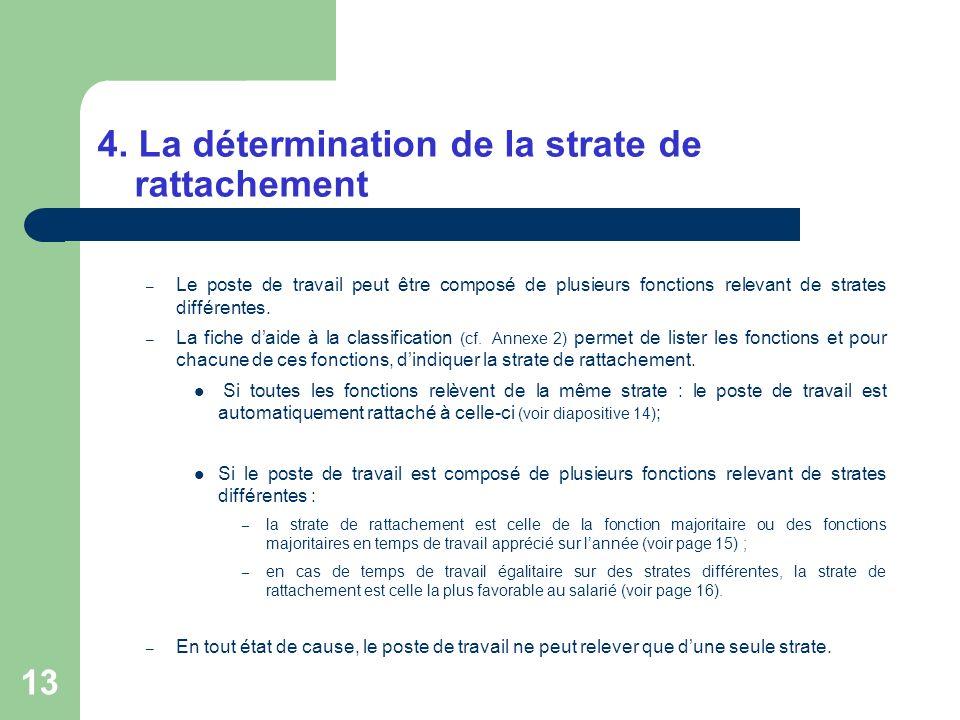 13 – Le poste de travail peut être composé de plusieurs fonctions relevant de strates différentes. – La fiche daide à la classification (cf. Annexe 2)