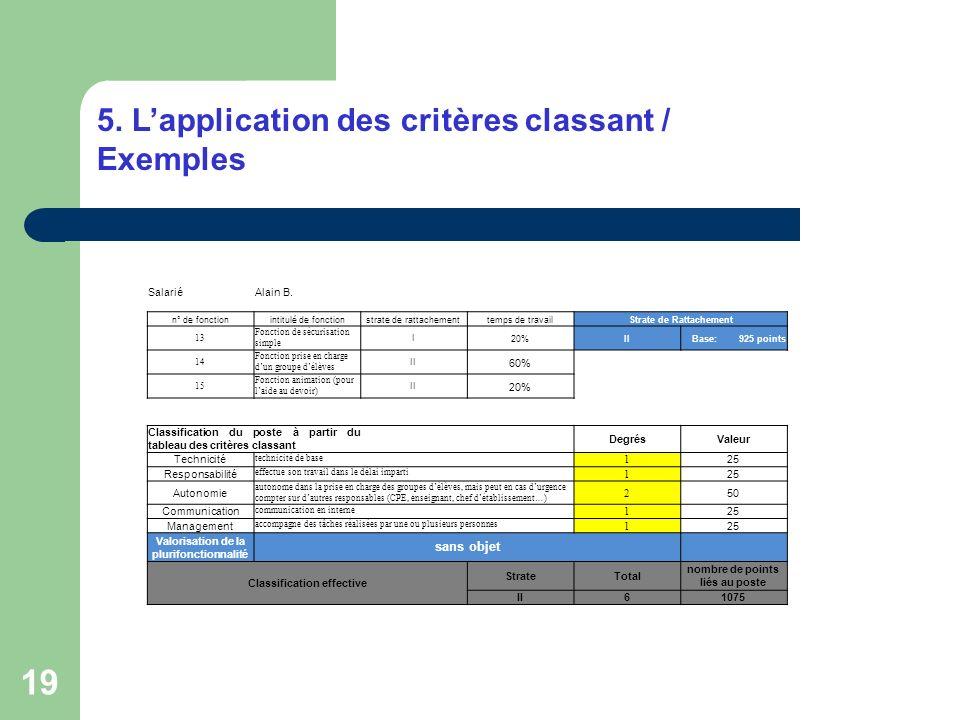 19 5. Lapplication des critères classant / Exemples SalariéAlain B. n° de fonctionintitulé de fonctionstrate de rattachementtemps de travailStrate de