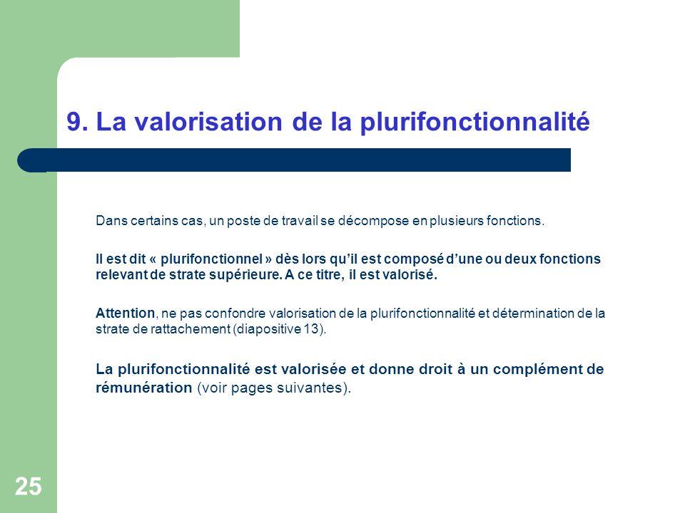 25 9. La valorisation de la plurifonctionnalité Dans certains cas, un poste de travail se décompose en plusieurs fonctions. Il est dit « plurifonction