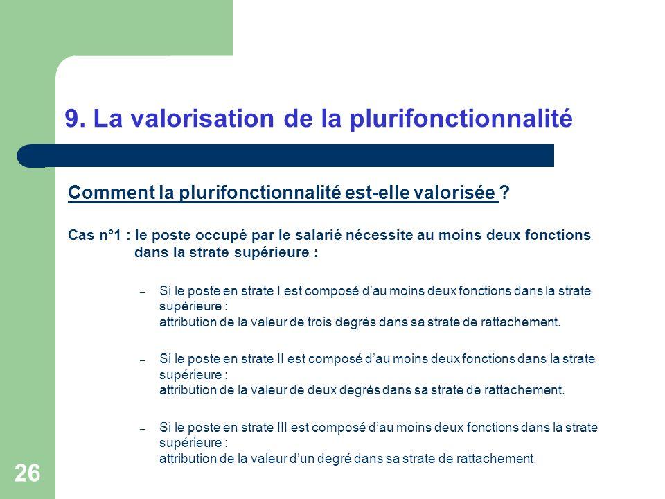 9. La valorisation de la plurifonctionnalité 26 Comment la plurifonctionnalité est-elle valorisée ? Cas n°1 : le poste occupé par le salarié nécessite