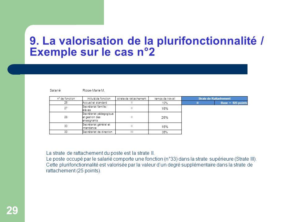 29 SalariéRose-Marie M. n° de fonctionintitulé de fonctionstrate de rattachementtemps de travailStrate de Rattachement 26Accueil et standardII10%IIBas