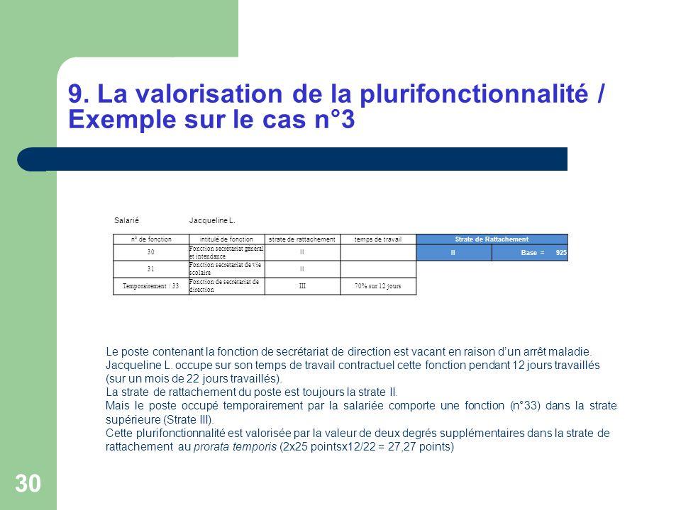 30 9. La valorisation de la plurifonctionnalité / Exemple sur le cas n°3 SalariéJacqueline L. n° de fonctionintitulé de fonctionstrate de rattachement