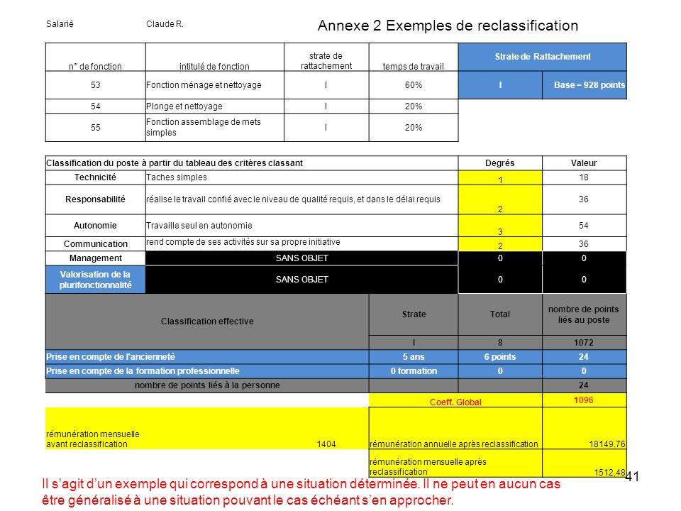 41 Annexe 2 Exemples de reclassification Il sagit dun exemple qui correspond à une situation déterminée. Il ne peut en aucun cas être généralisé à une