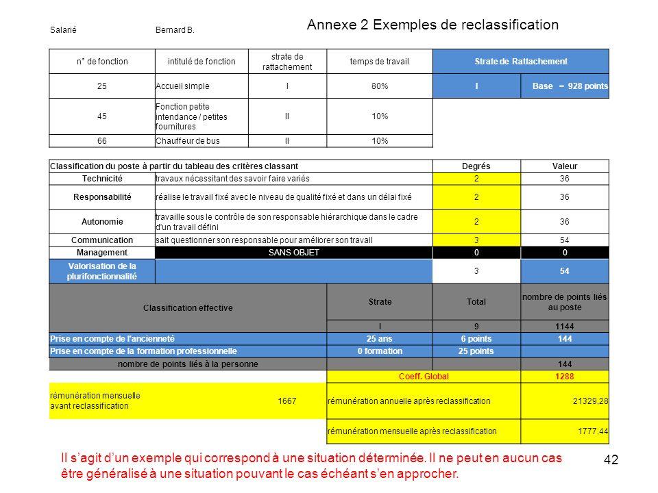 42 Annexe 2 Exemples de reclassification Il sagit dun exemple qui correspond à une situation déterminée. Il ne peut en aucun cas être généralisé à une