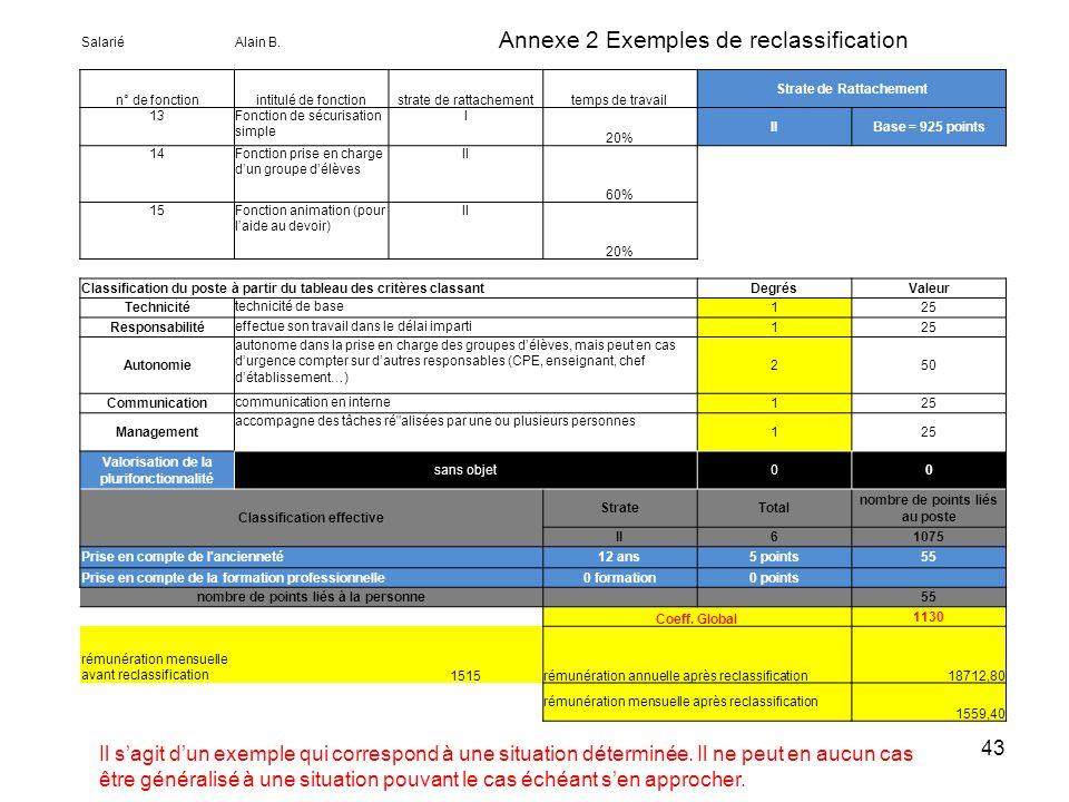 43 Annexe 2 Exemples de reclassification Il sagit dun exemple qui correspond à une situation déterminée. Il ne peut en aucun cas être généralisé à une