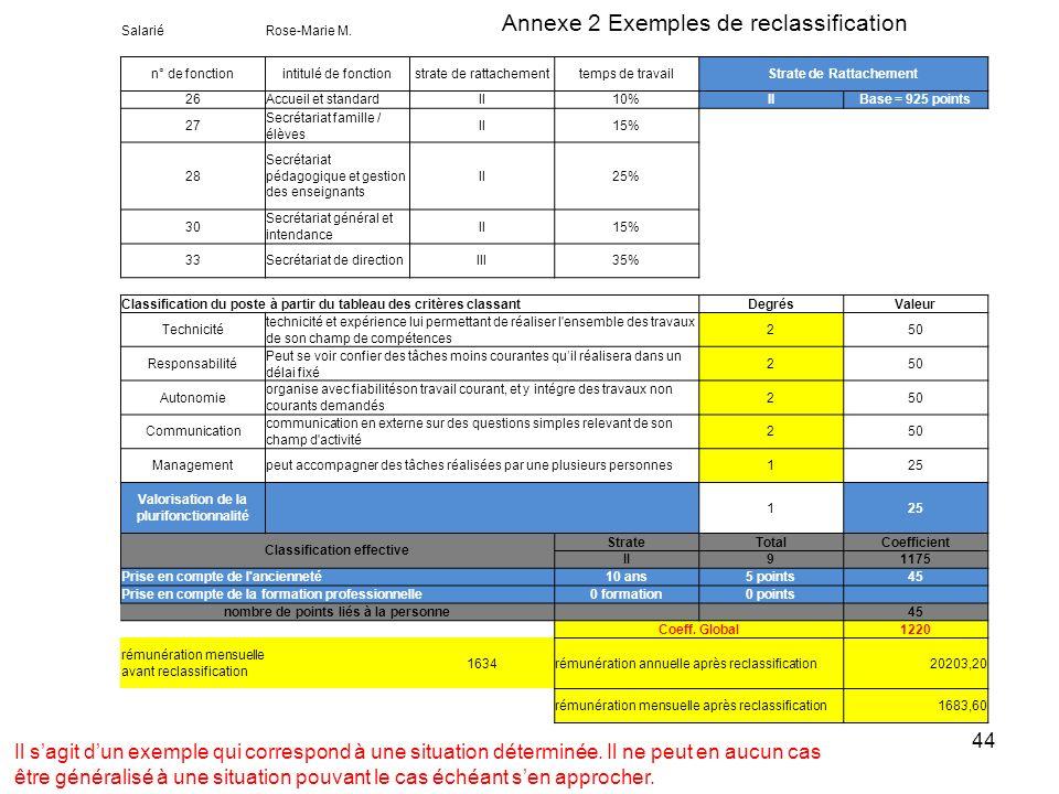 44 Annexe 2 Exemples de reclassification Il sagit dun exemple qui correspond à une situation déterminée. Il ne peut en aucun cas être généralisé à une