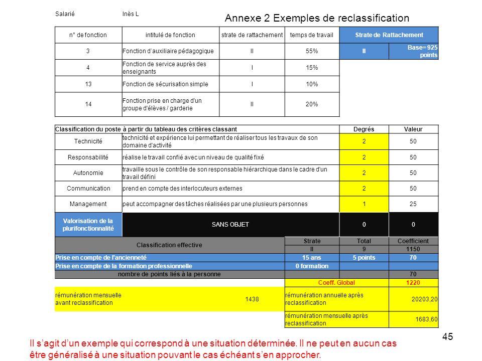 45 Annexe 2 Exemples de reclassification Il sagit dun exemple qui correspond à une situation déterminée. Il ne peut en aucun cas être généralisé à une