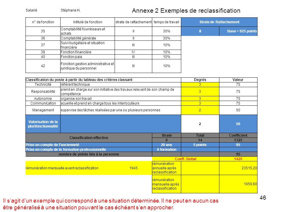 46 Annexe 2 Exemples de reclassification Il sagit dun exemple qui correspond à une situation déterminée. Il ne peut en aucun cas être généralisé à une