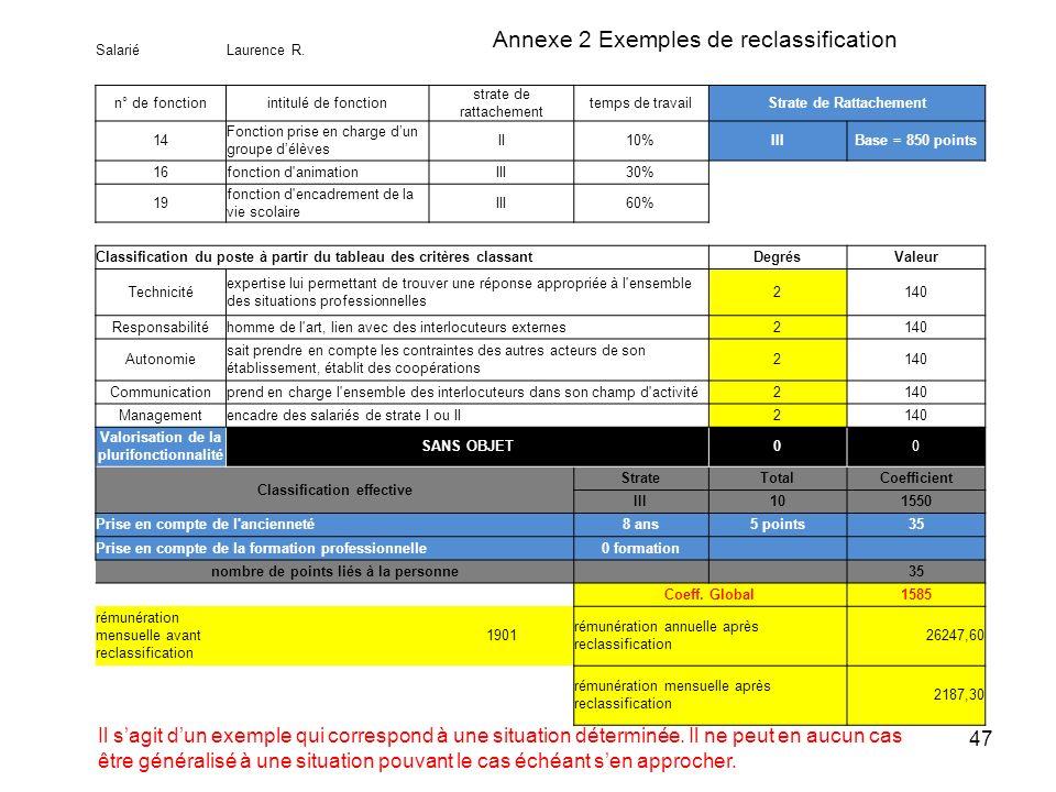 47 Annexe 2 Exemples de reclassification Il sagit dun exemple qui correspond à une situation déterminée. Il ne peut en aucun cas être généralisé à une