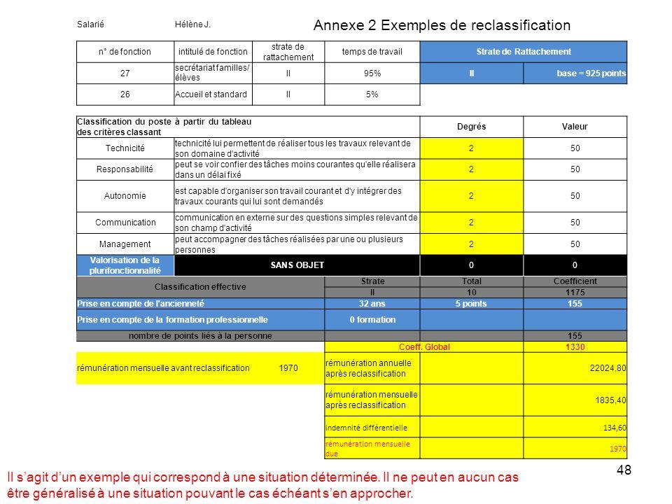 48 Annexe 2 Exemples de reclassification Il sagit dun exemple qui correspond à une situation déterminée. Il ne peut en aucun cas être généralisé à une