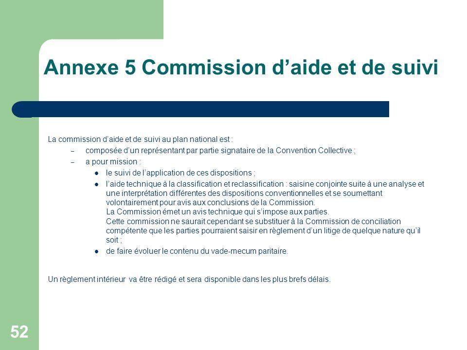 La commission daide et de suivi au plan national est : – composée dun représentant par partie signataire de la Convention Collective ; – a pour missio