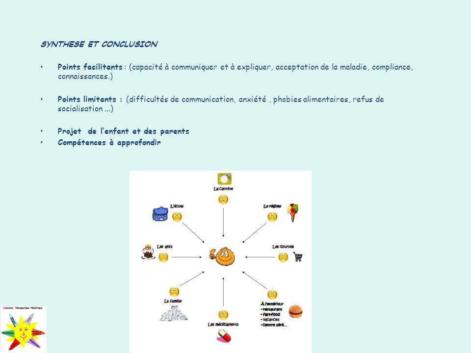 SYNTHESE ET CONCLUSION Points facilitants : (capacité à communiquer et à expliquer, acceptation de la maladie, compliance, connaissances.) Points limi
